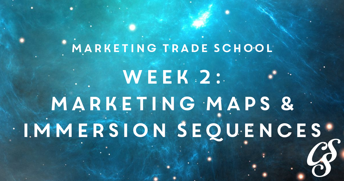 Marketing Maps and Immersion Sequences